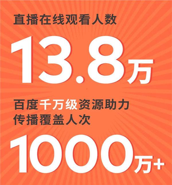直播在线观看人数高达13.8万