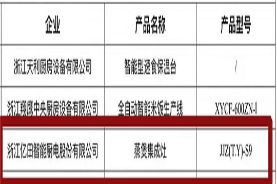 """三""""星""""夺魁,""""亿""""万瞩目!亿田荣获2021多项年度大奖!"""