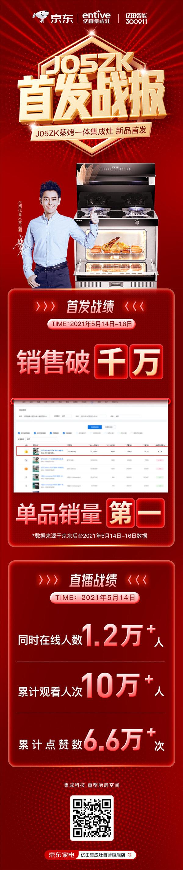 亿田集成灶首发战报