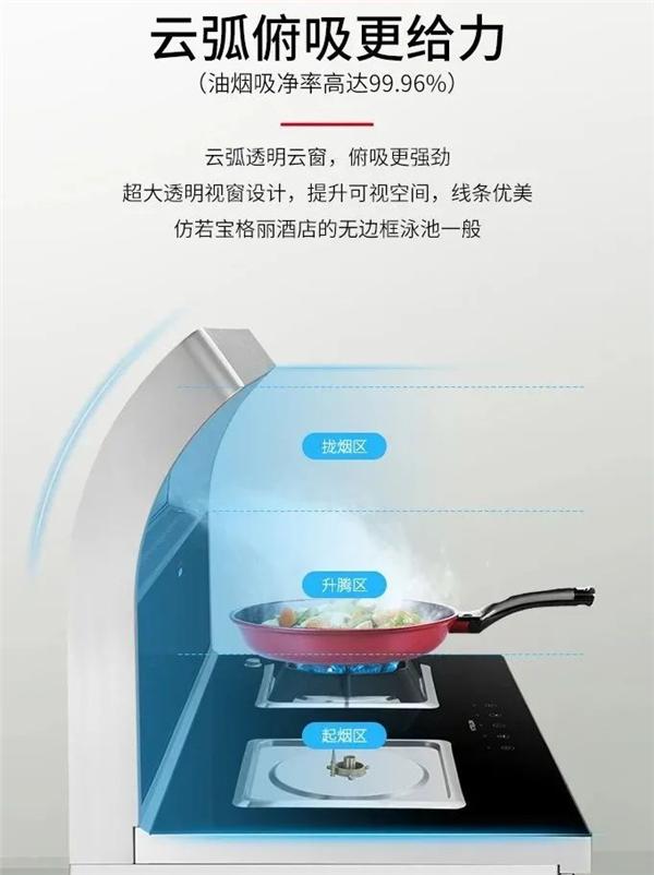 科太郎集成灶让厨房再无油烟